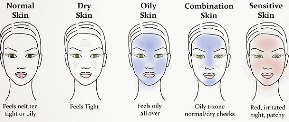 skin-types-02